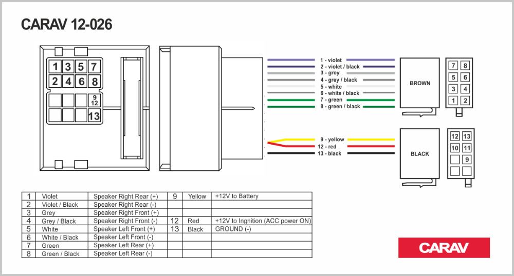 Citroen Berlingo Van Wiring Diagram