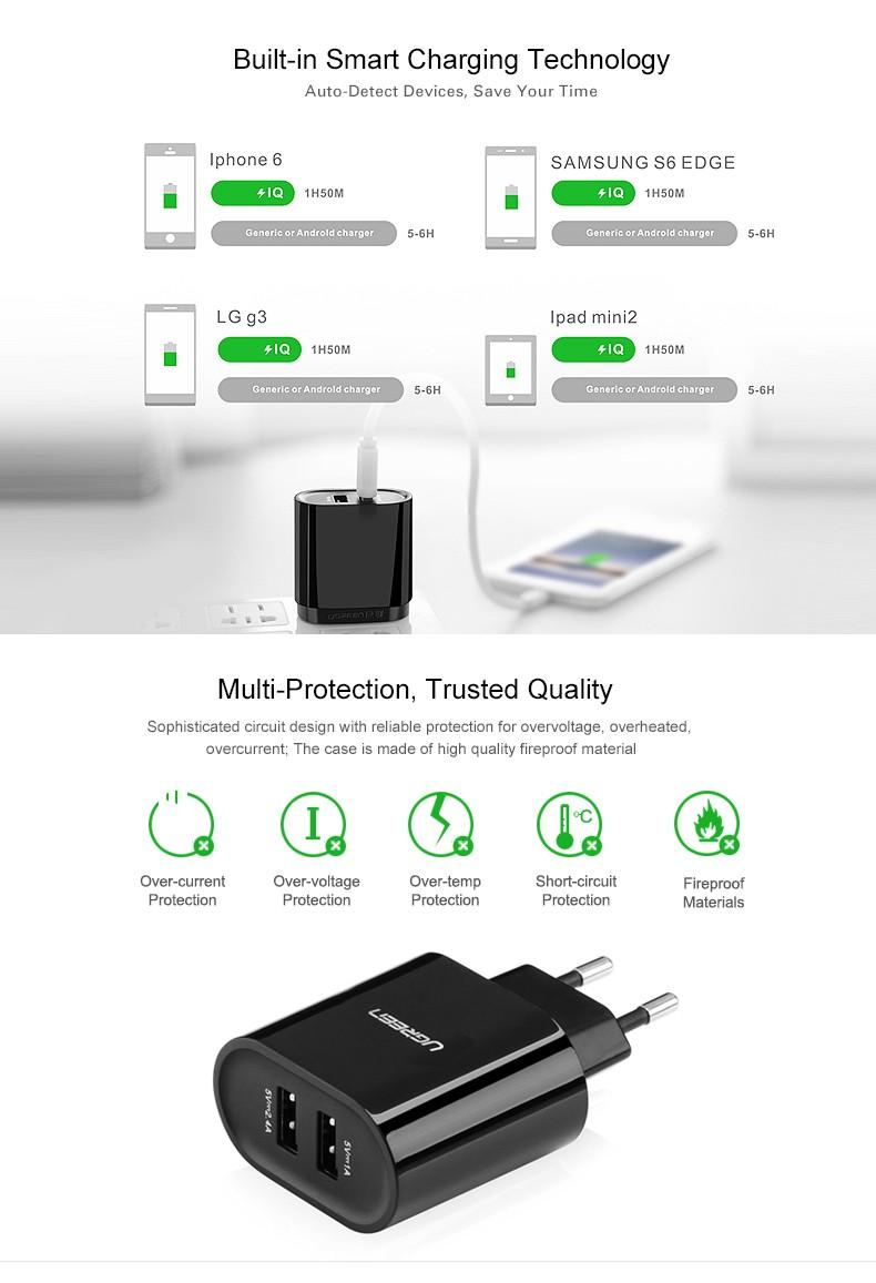 Ugreen 17W כפול נסיעות הנמל קיר האיחוד האירופי תקע מטען USB לאייפון 4S 5 5 6 6 פלוס Samsung Galaxy s4 Sony Xperia טלפון HTC מטען