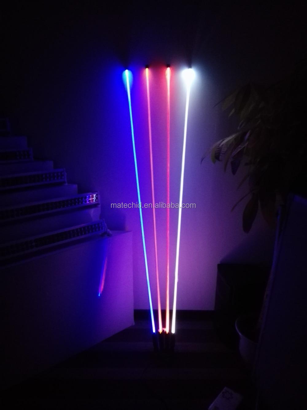 Led Flag Pole Lights