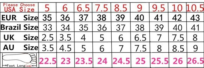 Tabela internacional de números de calçados e roupas II - China (2/2)
