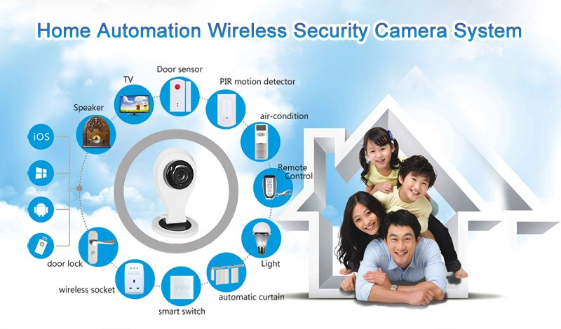 Diy Home Automation And Security System