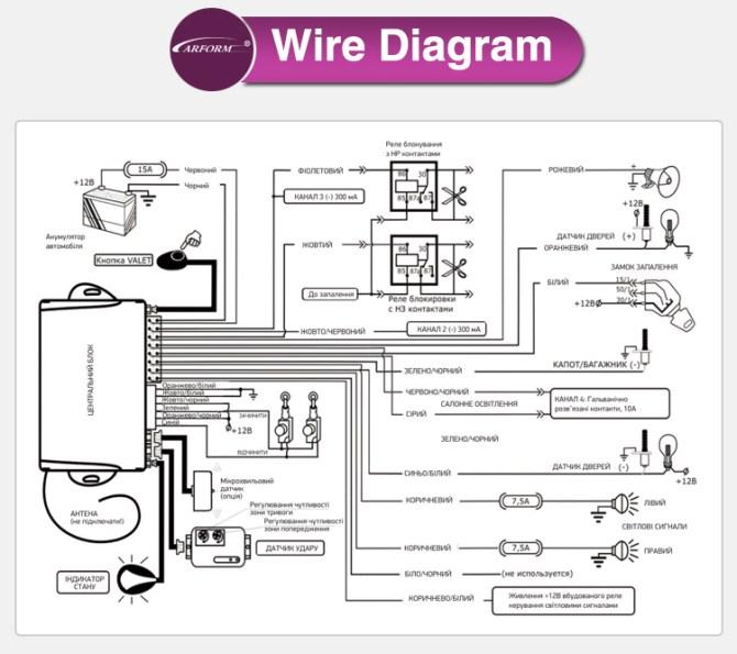 inwells car alarm wiring diagram