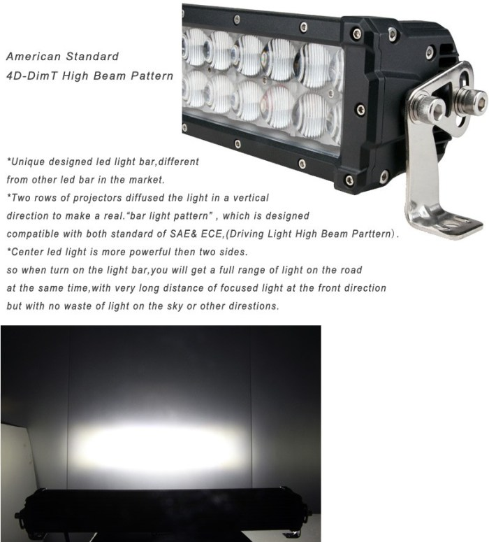 Awesome How To Make An Led Light Bar Gallery - Simple Wiring Diagram ...