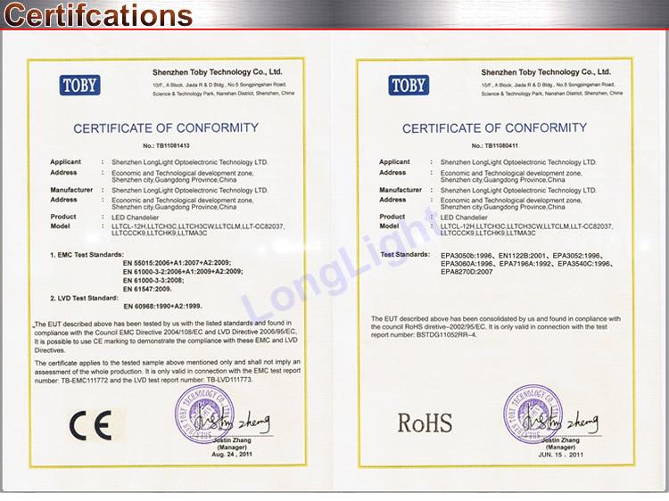 Chandelier-certifcations