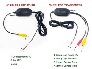Wireless Car Rear View Backup Camera Night Vision with