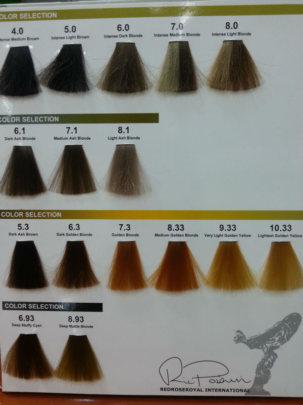 XP100 ProDuo Of Xp200 Hair Color Chart