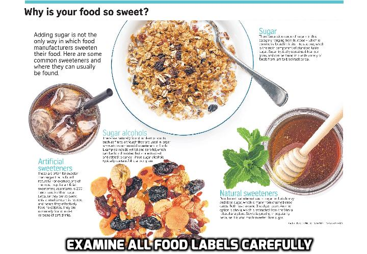 Are Food Labels that Claim No Sugar Added Safe for Diabetes? Making decisions at the grocery store can be challenging when it comes to understanding food labels that read fat-free, no sugar added or sugar-free and hormone-free. There are dozens of misleading claims hiding on our grocery store shelves.