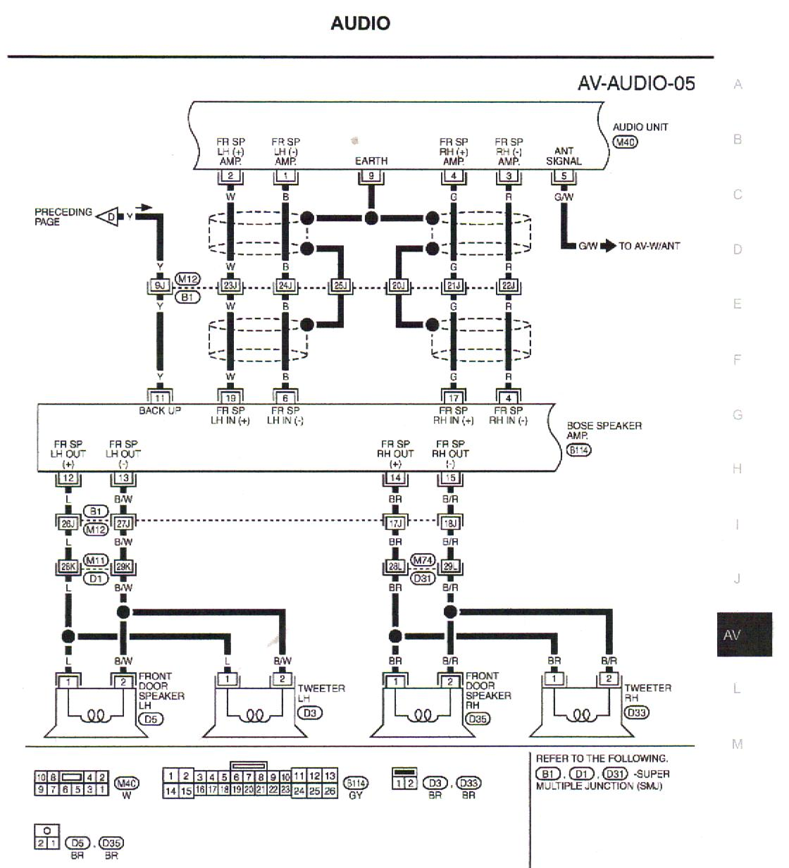 159410d1369838585 bypassing bose amplifier 03 04 g35 bose front right speaker wiring?resize=665%2C732 nissan murano stereo wiring diagram wiring diagram Car Audio System Wiring Diagram at virtualis.co