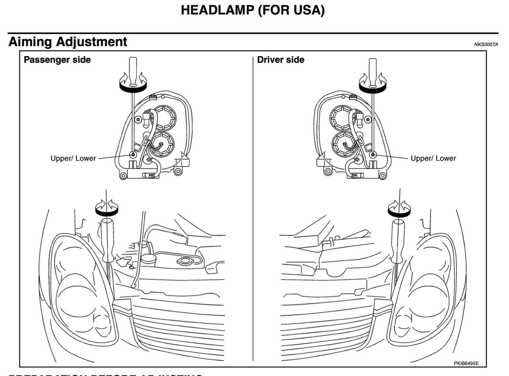 How Do U Aim 06 Headlights Don T Know Where The Adjuster