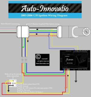 Infiniti G35 2003 Radio Wiring Diagram | Wiring Library