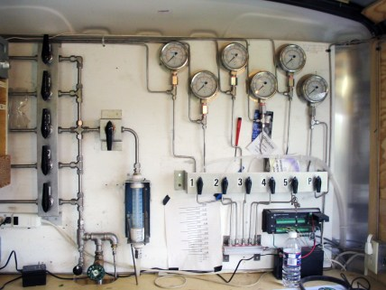packer testing pressure gauges and control unit