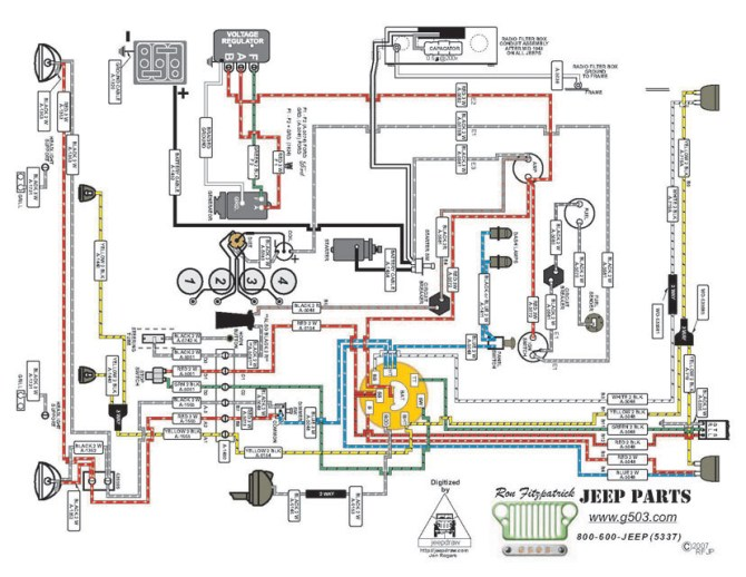 m38 army jeep wiring schematic  wiring diagrams database