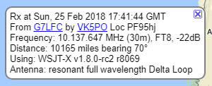Confirmation of reception by VK5 station
