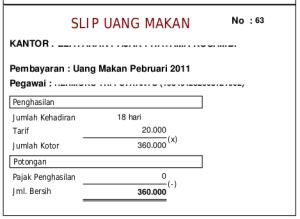 Uang Makan PNS Golongan II 2011