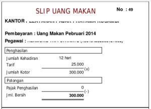 Uang Makan PNS Golongan II 2014