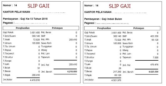 Gaji ke 13 PNS tahun 2015