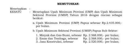 UMP & UMSP Papua Tahun 2016