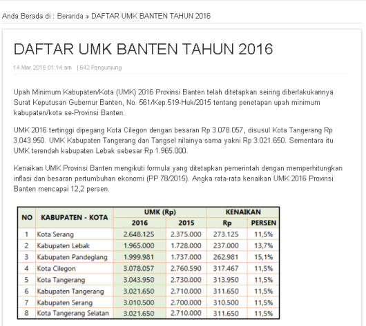 UMK Banten 2016 - Serang - Lebak - Pandeglang - Cilegon - Tangerang - Serang - Tangsel