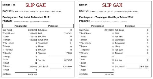 Perbedaan Gaji Bulanan & Gaji ke-14 Tahun 2016 Golongan III