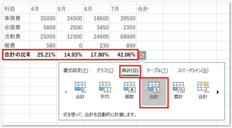 20190126クイック分析ツールの合計タブ合計(%)