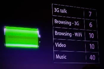 iPhone4 Bateria