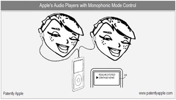 Patente de compartir musica Apple