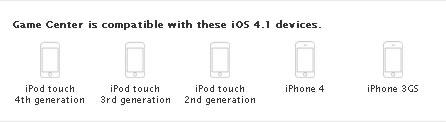 Dispositivos Apple iPod e iPhone para Game Center