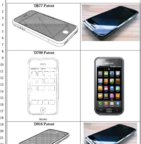 Demanda Apple a Samsung - Similitud Samsung Galaxy con iPad e iPhone