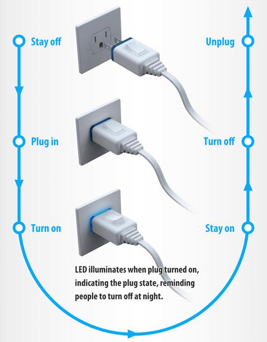 Enchufe con interruptor para ahorrar energia