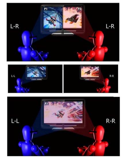 Tecnología 3D para dos jugadores de Sony