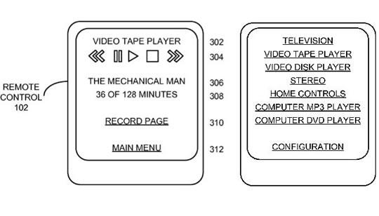 Apple control remoto táctil iTV
