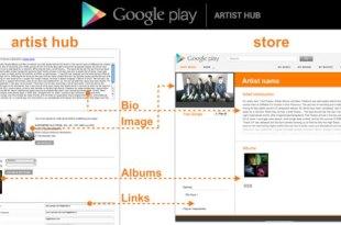 Google Play Artist Hub