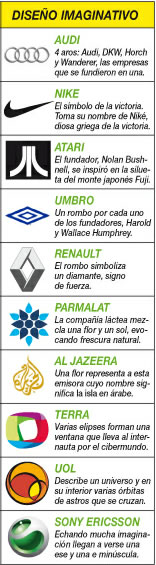 Empresas y logotipos
