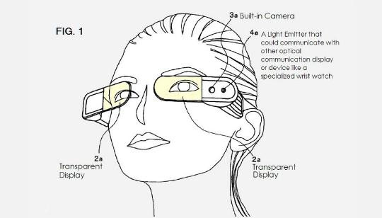 Gafas de Sony