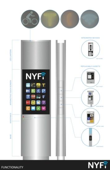 NYFi NYC
