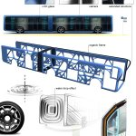Bus Willie Estructura