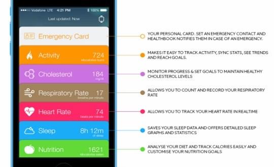iPhone-Healthbook-iPhone-wwdc-2014