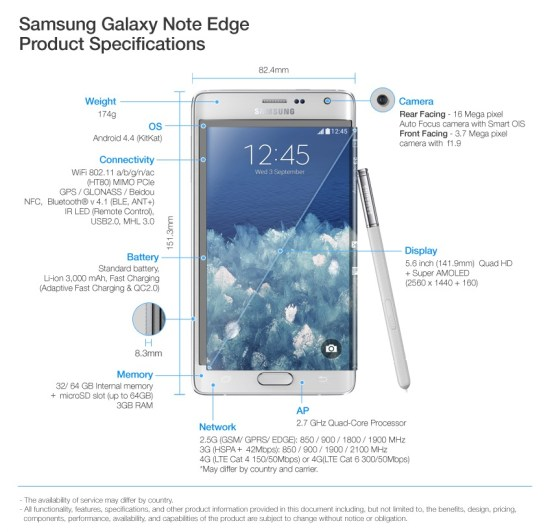Galaxy-Note-Edge características