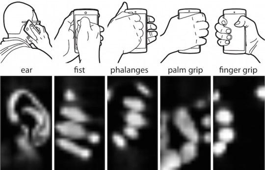 sistema-biometrico-cuerpo