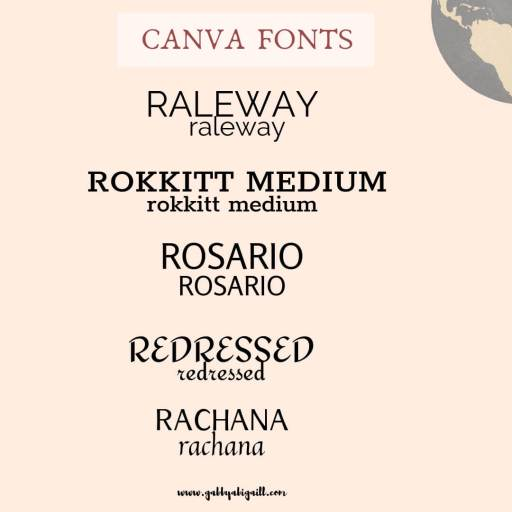 Fonts that start with the letter R
