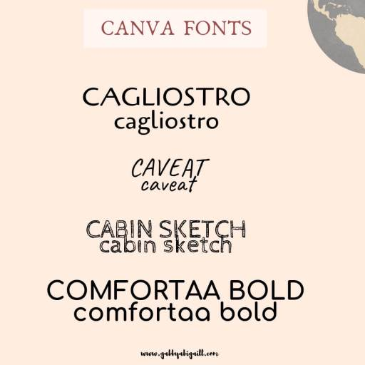 Fonts with the letter C