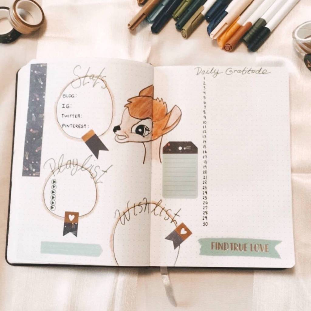 stats bullet journal page