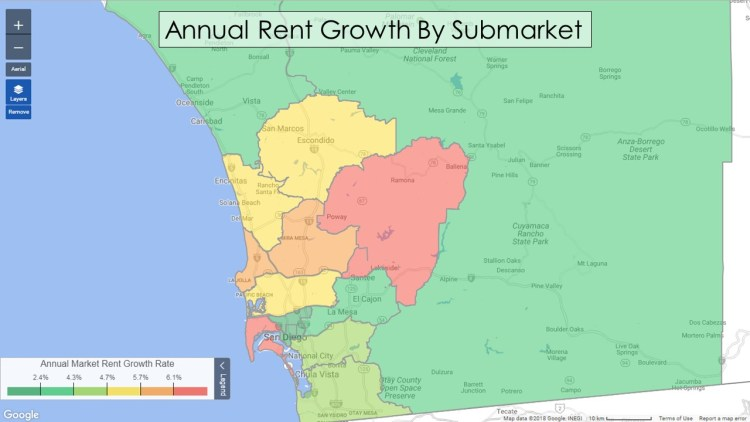 San Diego Annual Rent Growth by Submarket