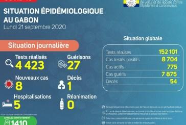 Covid-19 : le Gabon enregistre un nouveau décès