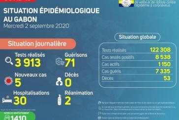 Coronavirus : le nombre des cas positifs continue de baisser au Gabon