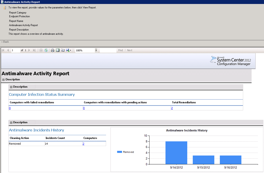 SCCM 2012 Part VII: Client Initialization, Reporting