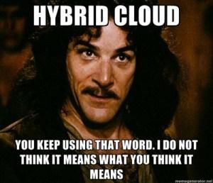 WLW-TheFutureofHybridCloud_8E2E-inigo-hybrid_2