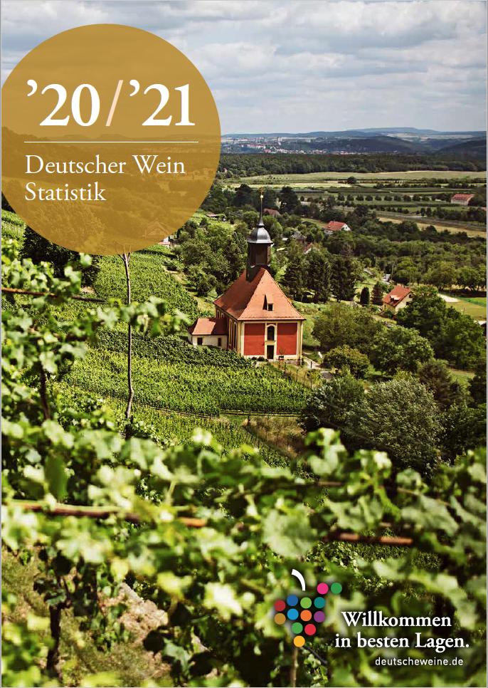 Weinstatistik 2021