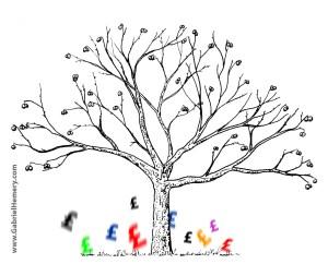 money grows under trees