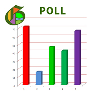 Poll at GabrielHemery.com